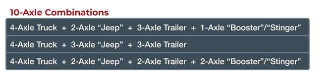 10-axle heavy haul trailer combinations