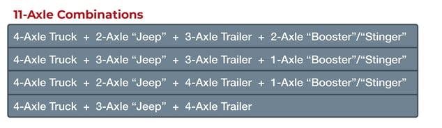 11-axle trailer combination guide