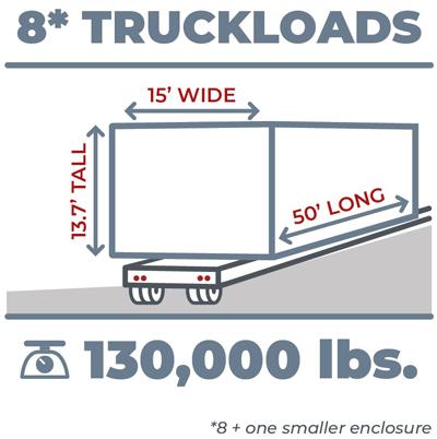 Truckload-Graphic_SM