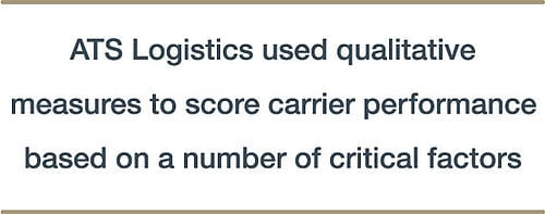 ATS Logistics used qualitative measures to score carrier performance based on a number of critical factors