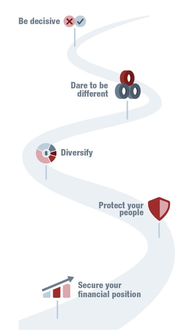 Roadmap Graphic