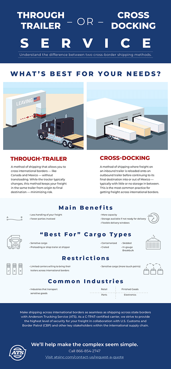 Cross-Docking vs. Through-Trailer Service