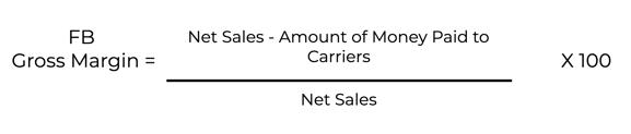 Freight brokerage gross margin equation