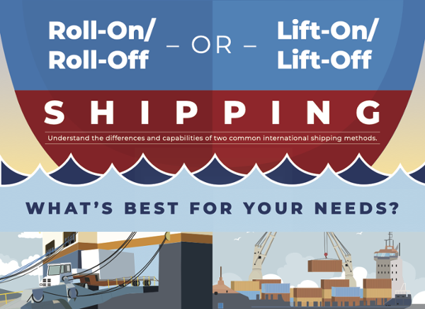 Roll-On/Roll-Off or Lift-On/Lift-Off Shipping
